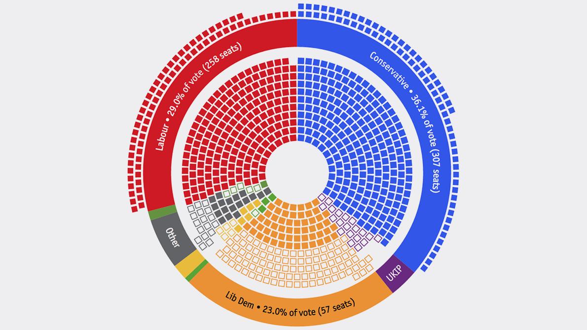 UK ELECTION 2015 – 2015 Uk Election Map