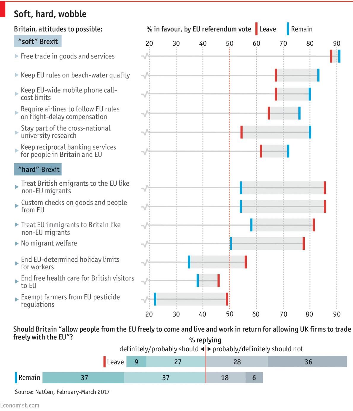 The Economist - Magazine cover