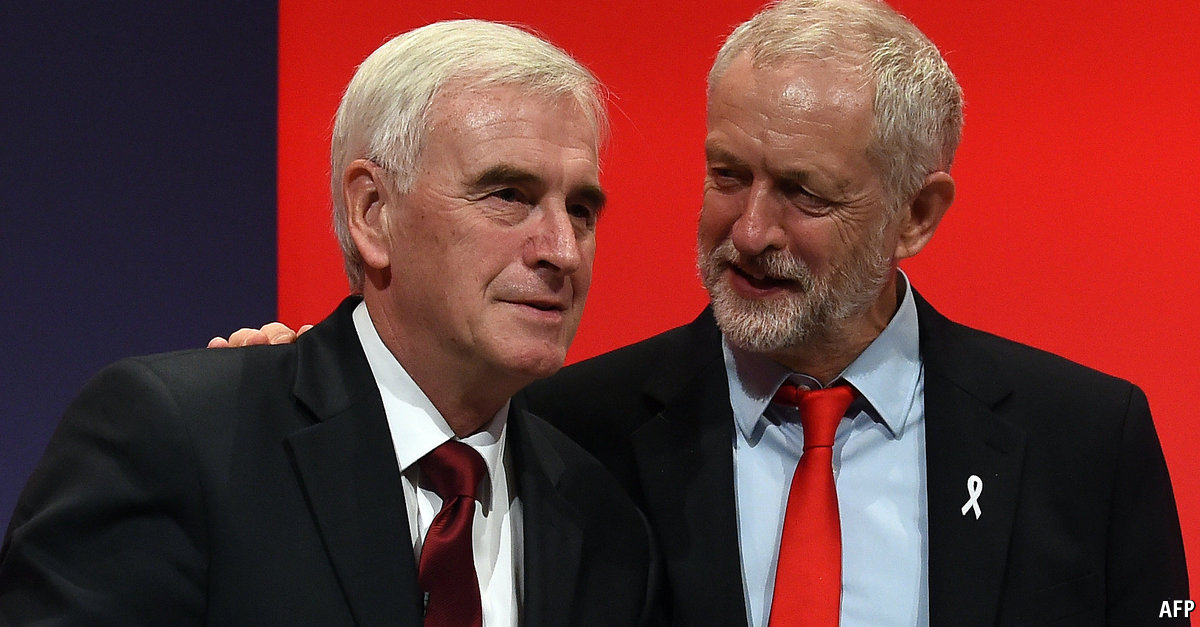 What will the markets do if Labour wins?