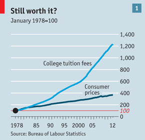 Not what it used to be | The Economist