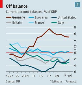 What Germany offers the world | The Economist