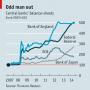 The euro-zone economy
