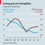 Corporate tax dodging