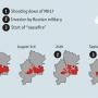 Rebel areas in Ukraine