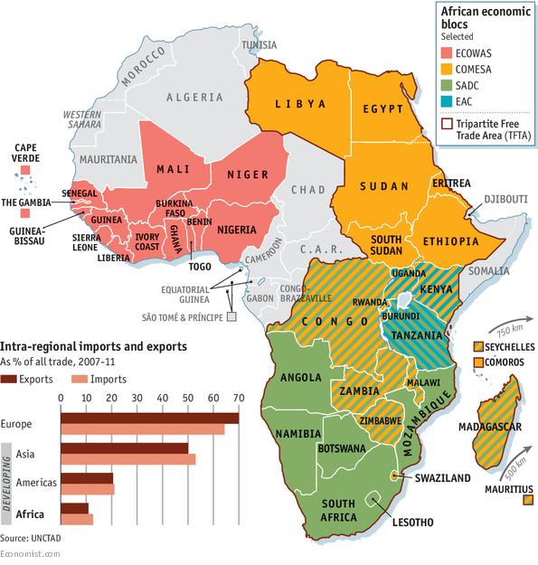 "Résultat de recherche d'images pour ""african internal trade"""
