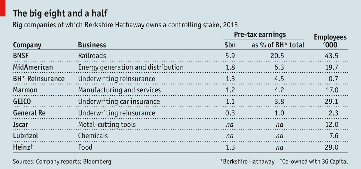 Playing Out The Last Hand The Economist
