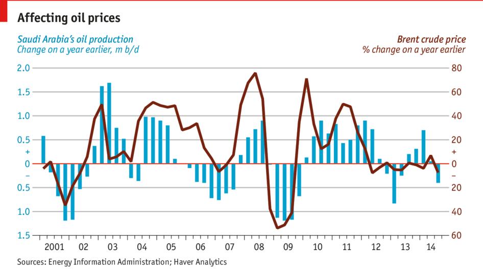 OPEC flexing
