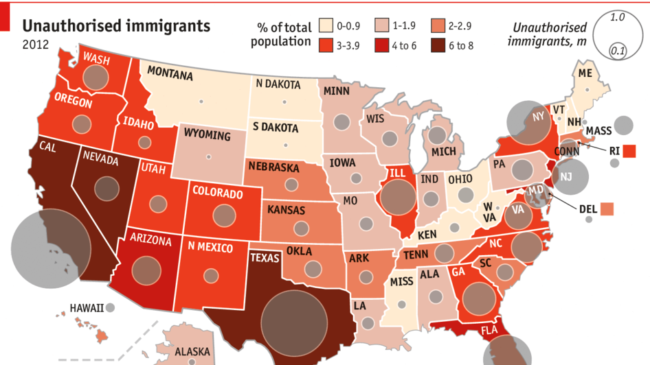 American immigration