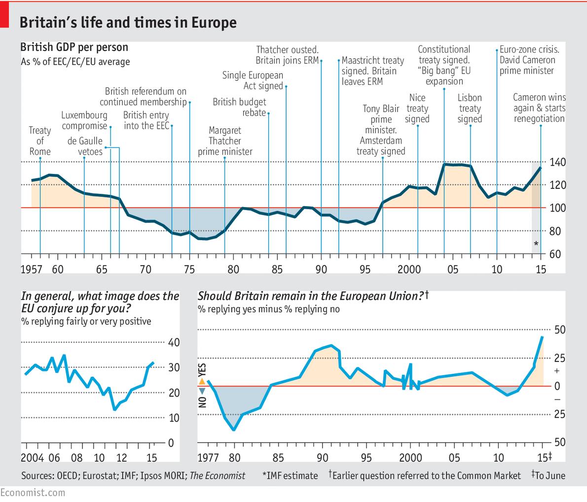 Great Britain and the EU, illustrated — Landesbildungsserver Baden ...