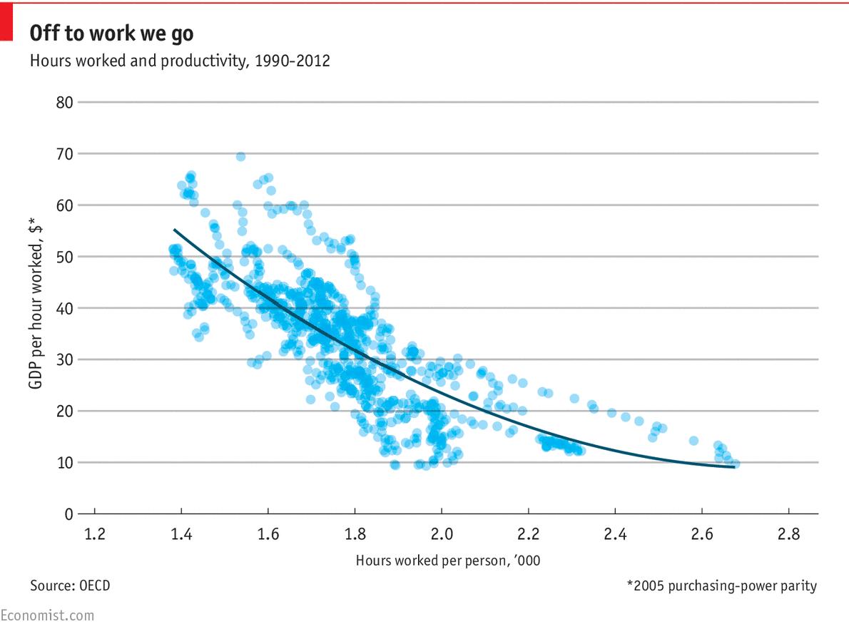 Verdens mest betalte feriedager Europa Garantier Mest betalt permisjon for arbeidere