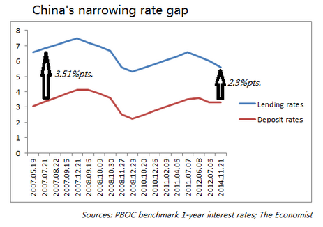 Chinabank forex rates