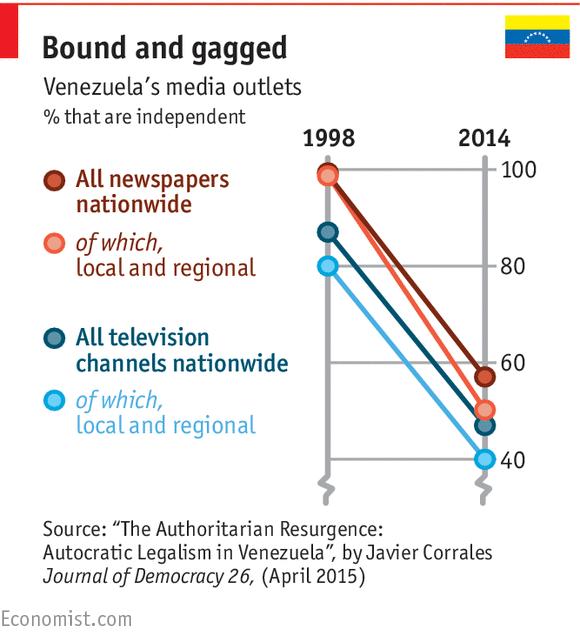 Venezuela Increases Pump Price Of Petrol First Time In Twenty Years