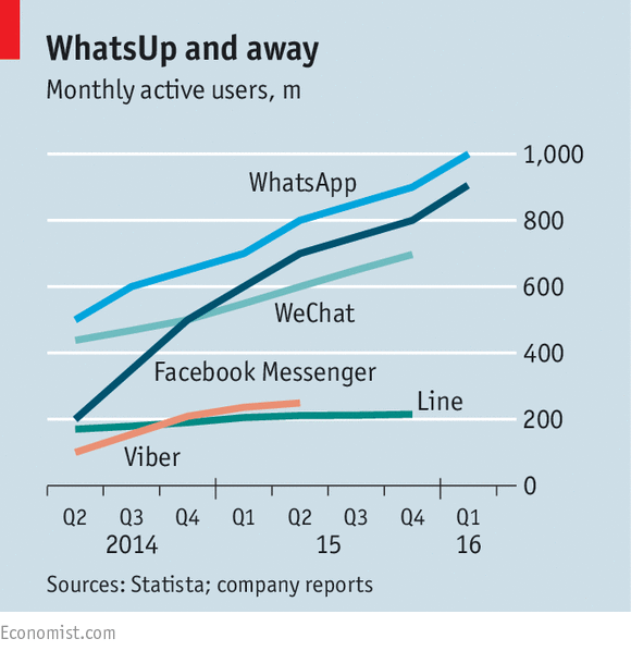 chatbots the economist