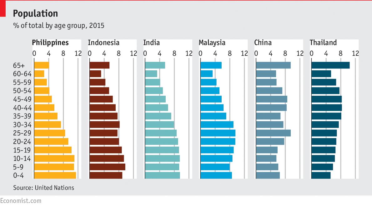 political economy philippines