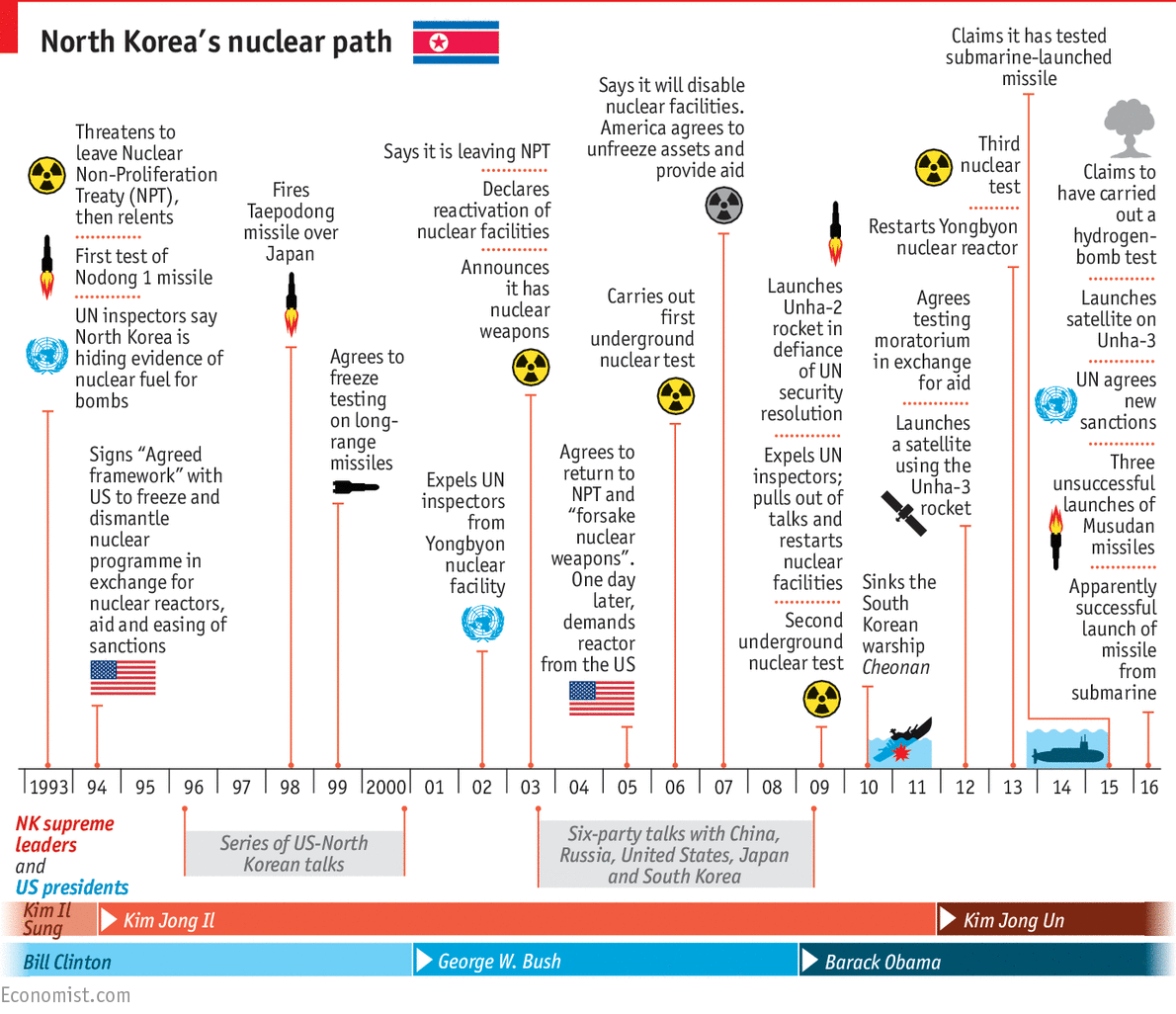 report business south koreas next leap article
