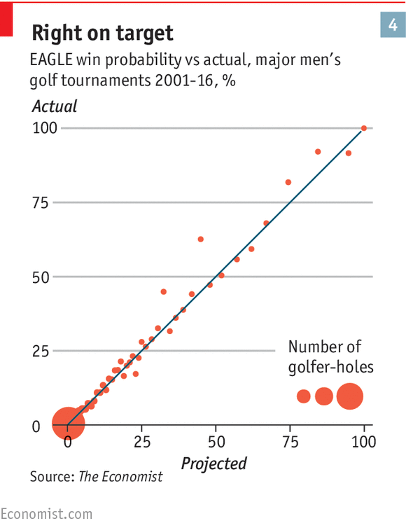 What impact has golf had on american culture?