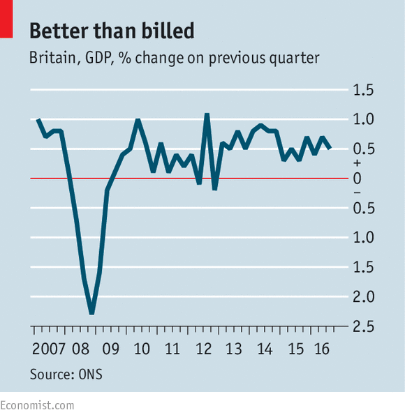 Exactly what do the most recent GDP data say concerning the publish-Brexit economy? – The Economist