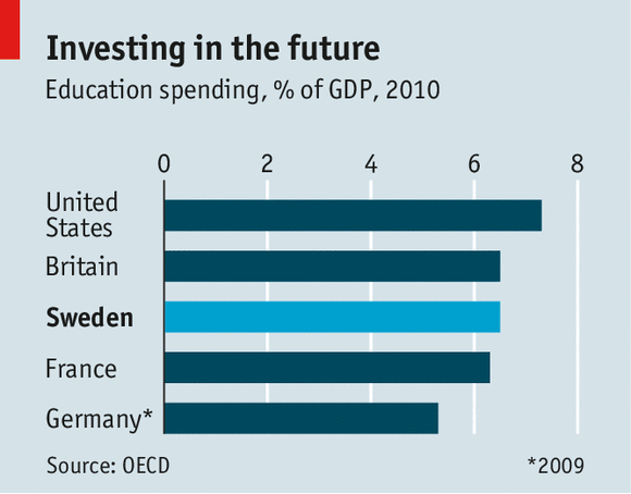 eductaion in sweden