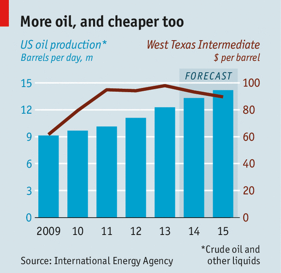 OPEC and oil prices: Leaky barrels thumbnail