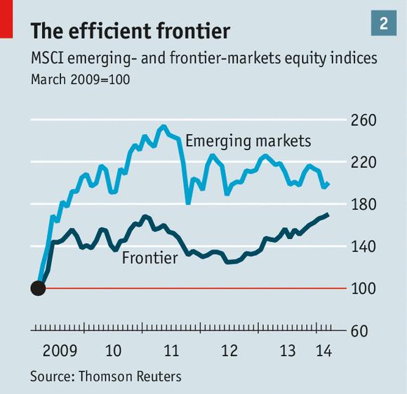 Trainee forex trader jobs london