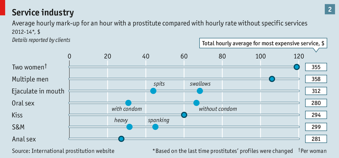 culo how much does a male prostitute cost