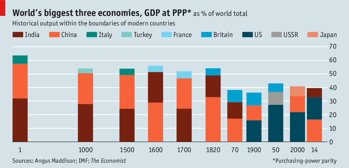 A History of Economics The Past as the Present