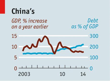 中国巨额债务挑战政府治理能力
