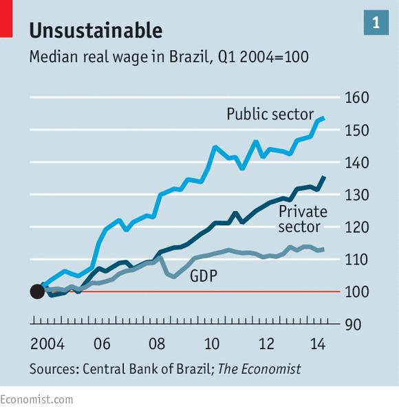 The Crash Of A Titan The Economist