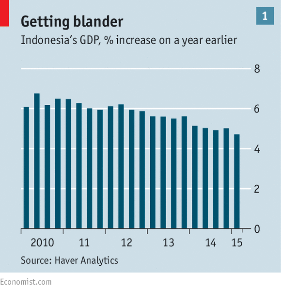 Spicing up growth | The Economist