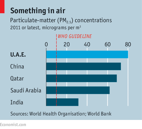 How does a teenager measure air quality?
