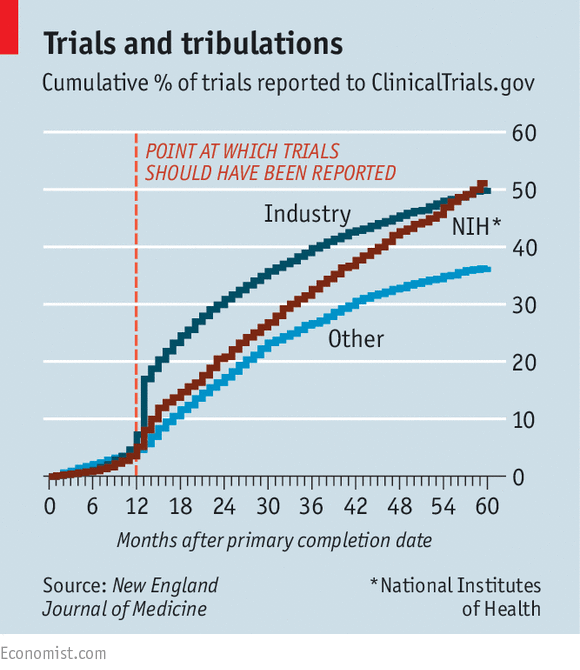 How Long Are Faculty Credits Good