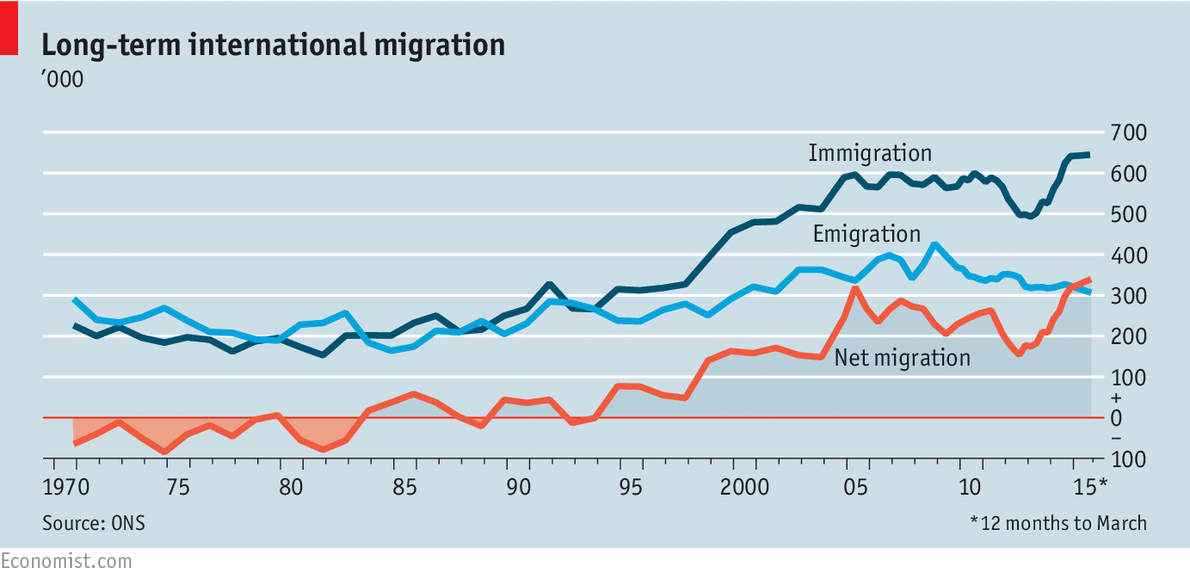 Immigration Breaks A Record