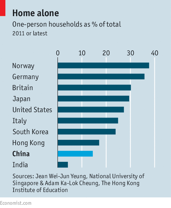 Who are the most relevant living economists?