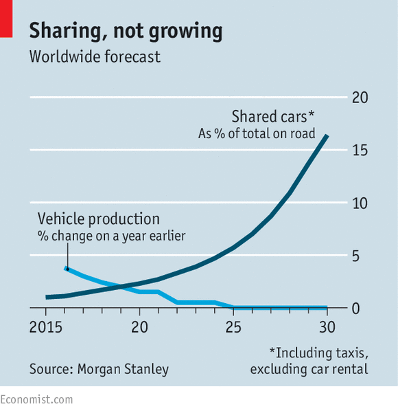 The Driverless Car Sharing Road Ahead The Economist