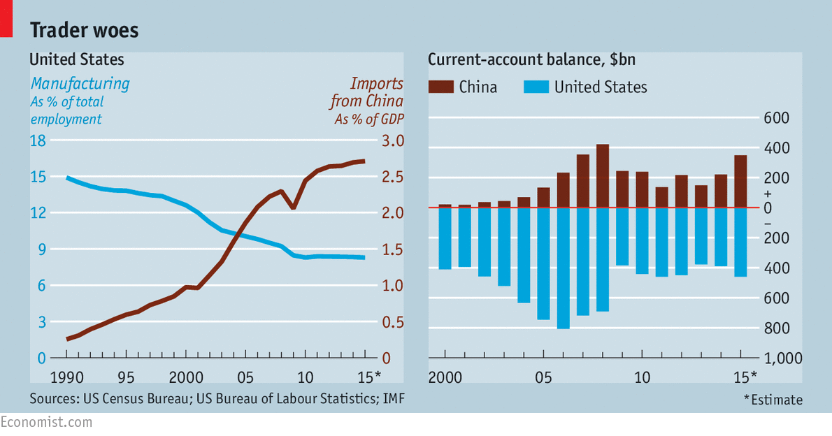 Economics, the more competition, the better off things are for consumers?