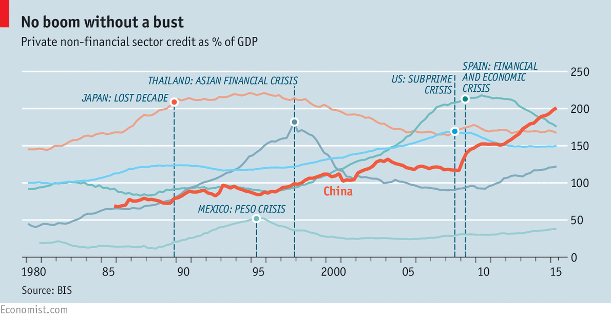 How Can We Stop The Rise of China?