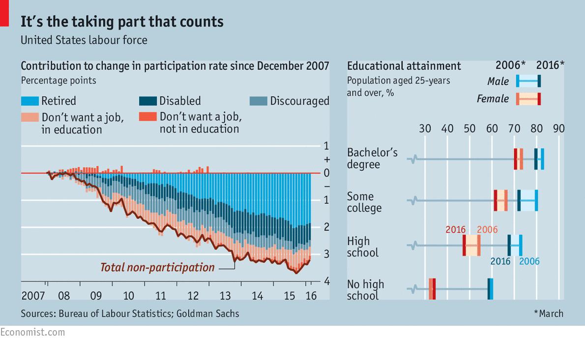 The force awakens | The Economist