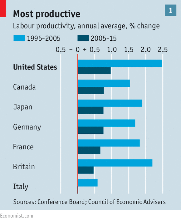 Do we put too much faith in economics?