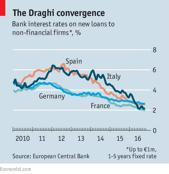 The European Central Bank's quantitative-easing options
