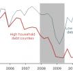 America's broke recovery