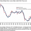 The Fed's next hike will come at the end of 2014