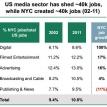 The jobs keep leaking away