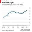 Greece > China