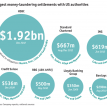 Money-laundering settlements