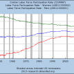 "The ""quasi-structural"" unemployment issue"