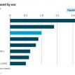 Comparing Syria