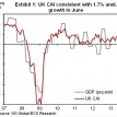 BoE guidance can help sustain the UK recovery