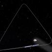 Rosetta's triangular orbit