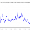 What does a low yield mean?