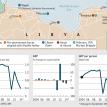 Libya on the edge
